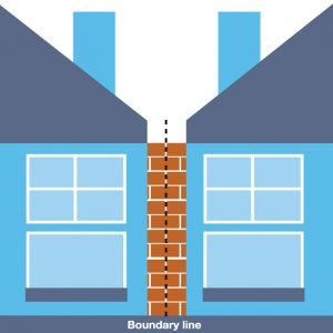 Party Wall Surveyors Essex
